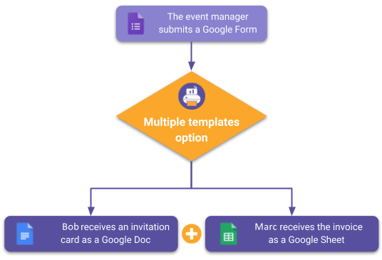 Generate_multiple_documents_with_one_Google_Form1.png